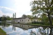 along canal du centre