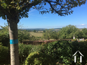 Beautiful Manor house on nice spot with views Ref # HV5099NM image 2 Uitzicht